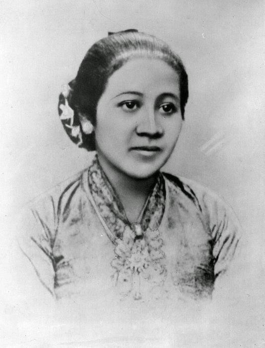 Contoh Naskah Pidato Bahasa Jawa Peringatan Hari Kartini
