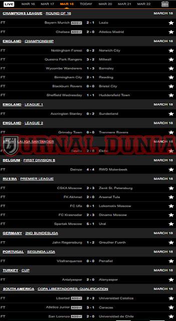 Hasil Pertandingan Sepakbola Tadi Malam,Kamis Tanggal 18 - 19 Maret 2021