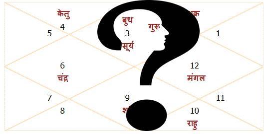 jyotish+4+galat+dharna+healer