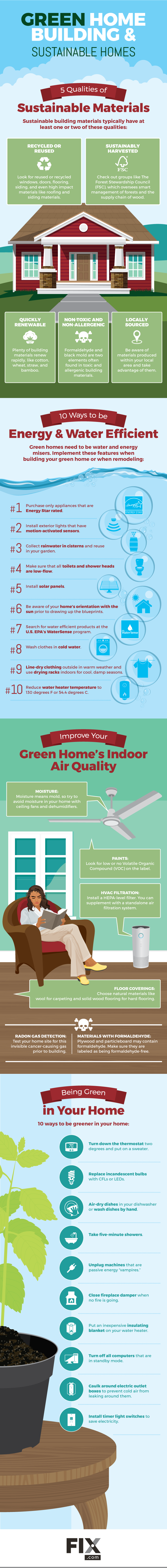 Green Home Building & Sustainable Homes #infographic