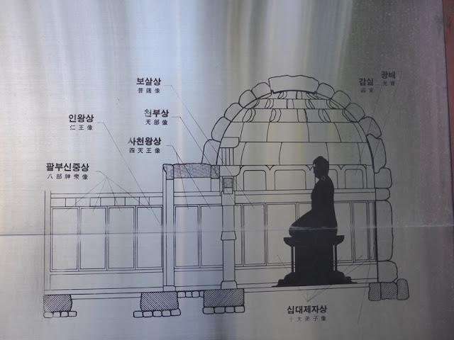 Plano de la gruta del Buda Sakyamuni