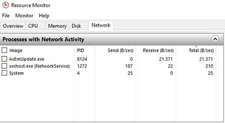 Antivirus Menggunakan Banyak Kuota di Windows 10