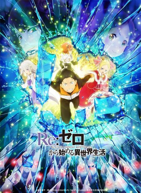isekai anime premiered in 2021