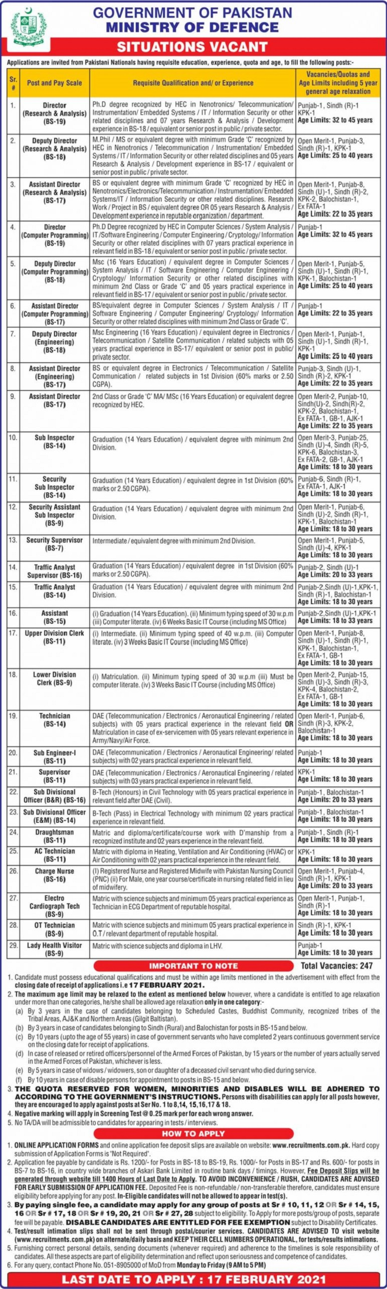 Ministry of Defence MoD Jobs 2021 for Assistant Directors, Sub Inspectors, Clerks and more | (247 Posts) Application Form