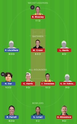 BH-W vs ST-W Dream11 team  | WBBL 2019