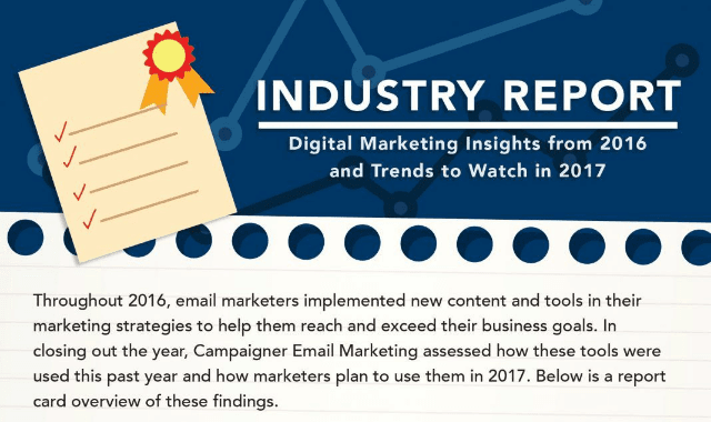 Digital Marketing Insights 2016 & Trends to Watch 2017