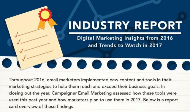 Digital Marketing Insights 2016 & Trends to Watch 2017