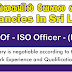Vacancy For ISO Officer - (Male)