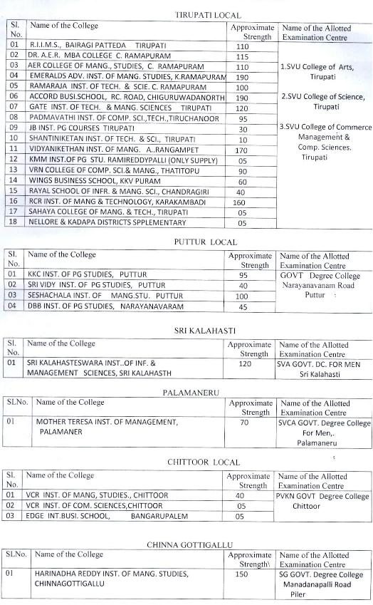 SV University MBA Non CBCS 3rd Sem Jan 2016 Exam Time