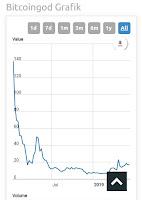 https://www.economicfinancialpoliticalandhealth.com/2019/06/supported-by-48-markets-highest-price.html