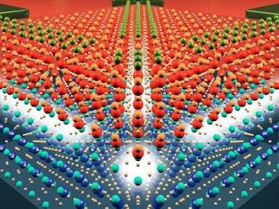 Els investigadors troben una nova forma de manipular el magnetisme