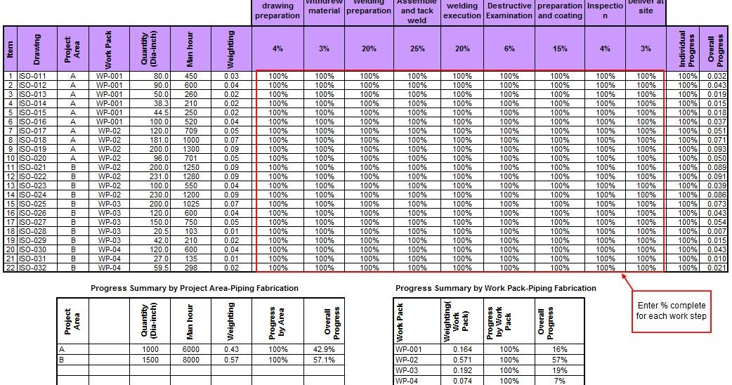 Toolbox4planning Develop Progress Tracking Sheet For