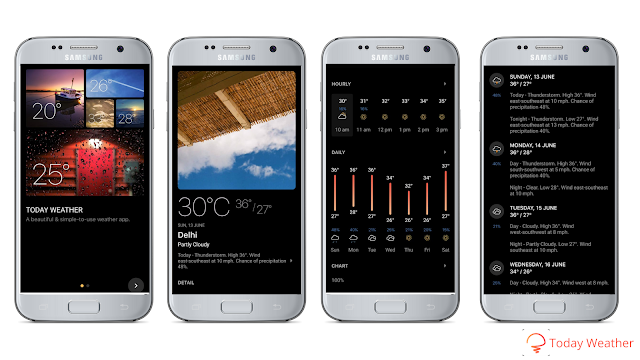 Today weather, best weather app for Android
