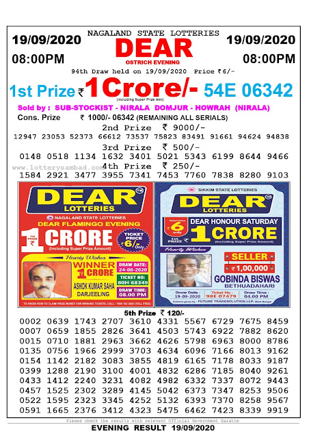 Nagaland State Lottery Sambad 19-09-2020 Today Result 8 PM