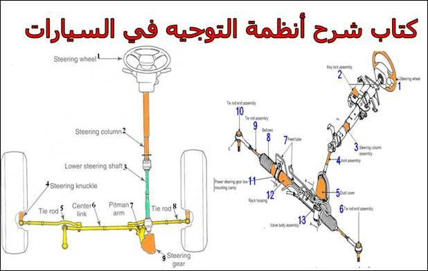 كتاب شرح أنظمة التوجيه في السيارات (الوظيفة والاجزاء) pdf