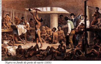 Abolição da Escravatura no Brasil em 1888