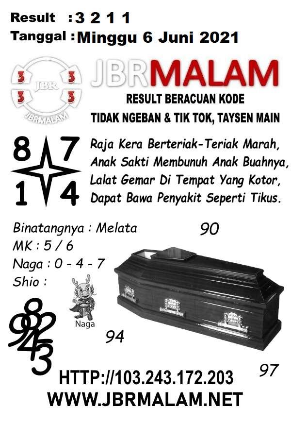 JBR Malam HK Minggu 06 Juni 2021