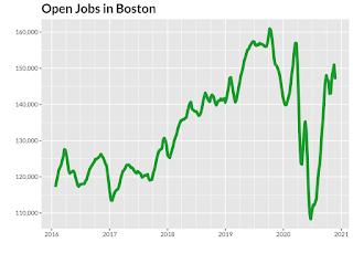 Open Jobs in Boston