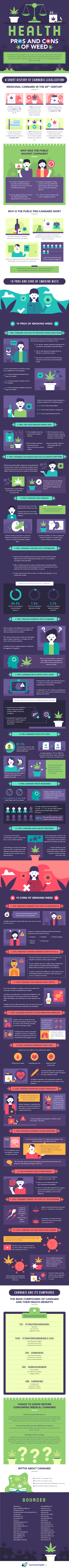 Health Pros and Cons of Weed #infographic #Health #Drugs #infographics #Cannabis #CBD