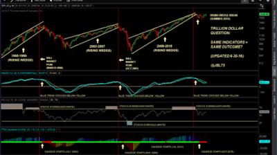 stock twits charts 1
