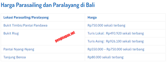 Tertarik Naik Parasailing dan Paralayang di Bali Yuk Cek Harganya