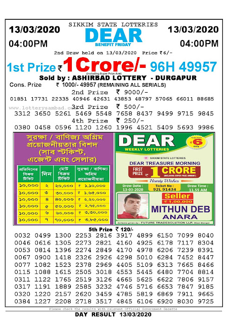 Lottery Sambad Result 13.03.2020 Dear Benefit Friday 4:00 pm