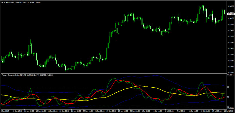 Binary options high probability