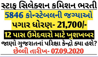 5846-Post to apply from Delhi-Police-Recruitment-2020