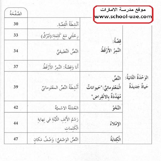 كتاب النشاط لغة عربية الصف الرابع الفصل الأول 2020-2021مناهج الامارات