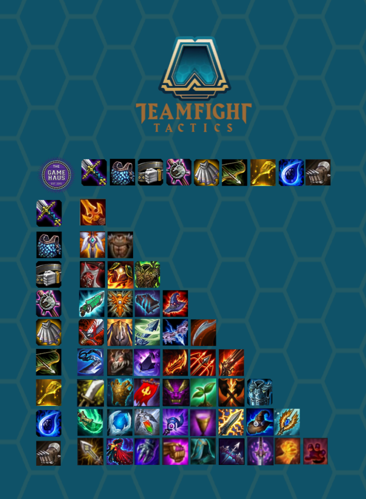 Items from Set 4.5