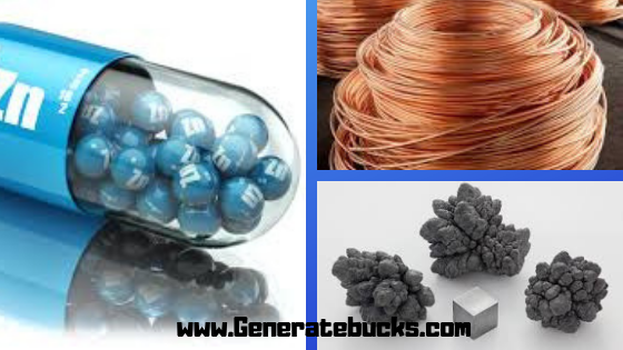 Dr Copper and other base metals struggling to find a trend – Generatebucks