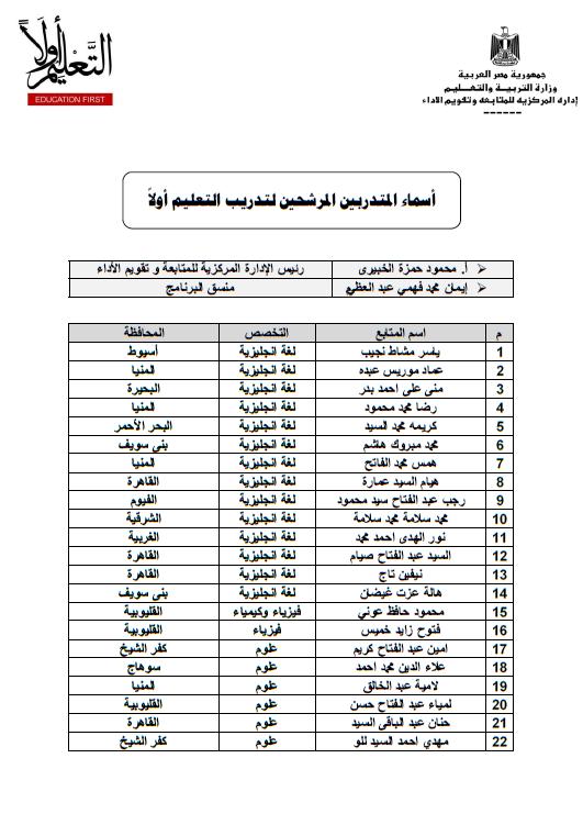 وزارة التعليم تعلن اسماء المعلمين والمعلمات المرشحين لتدريب المعلمين اولا ومواعيده بجميع المحافظات