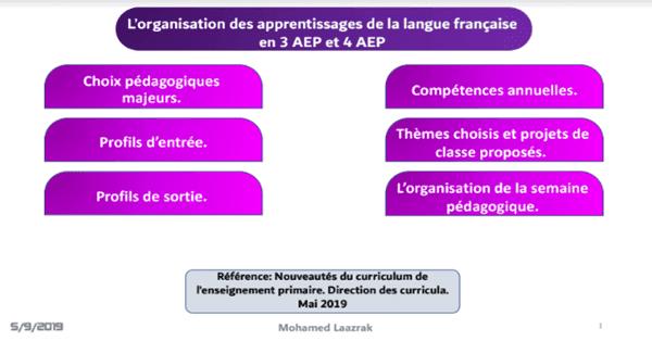 La nouvelle organisation des apprentissages de la langue française en 3 AEP et 4 AEP