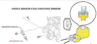 letak knock sensor
