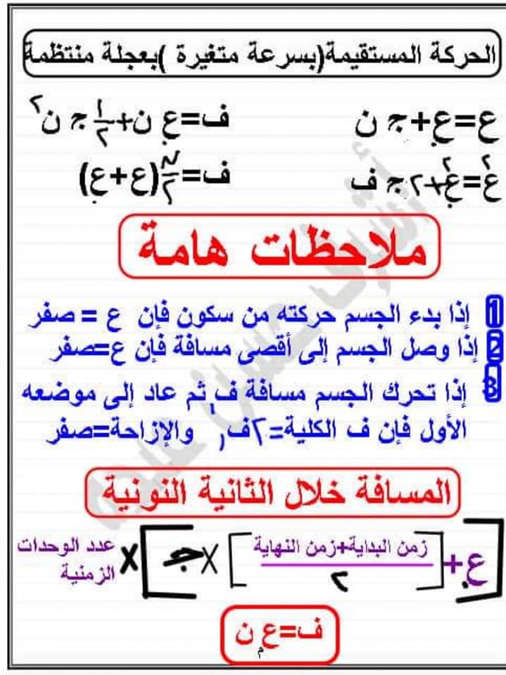 مراجعة تطبيقات الرياضيات ٢ ثانوي علمى أ/ أشرف حسن عبده 2