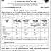 AIIMS Recruitment 2019 | AIIMS 503 Nursing Officer Vacancy for B.Sc, Diploma published