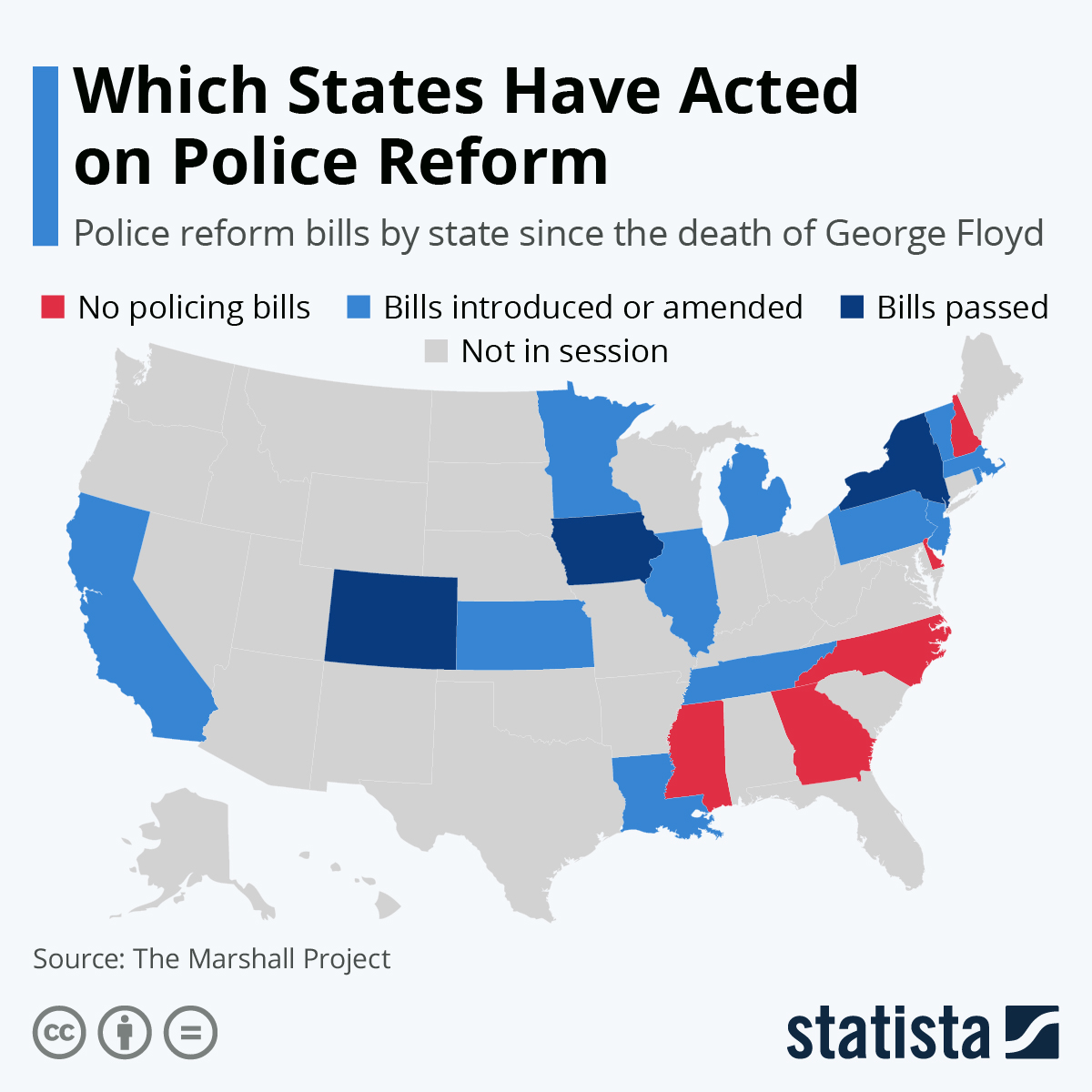 Which States Have Acted on Police Reform #infographic