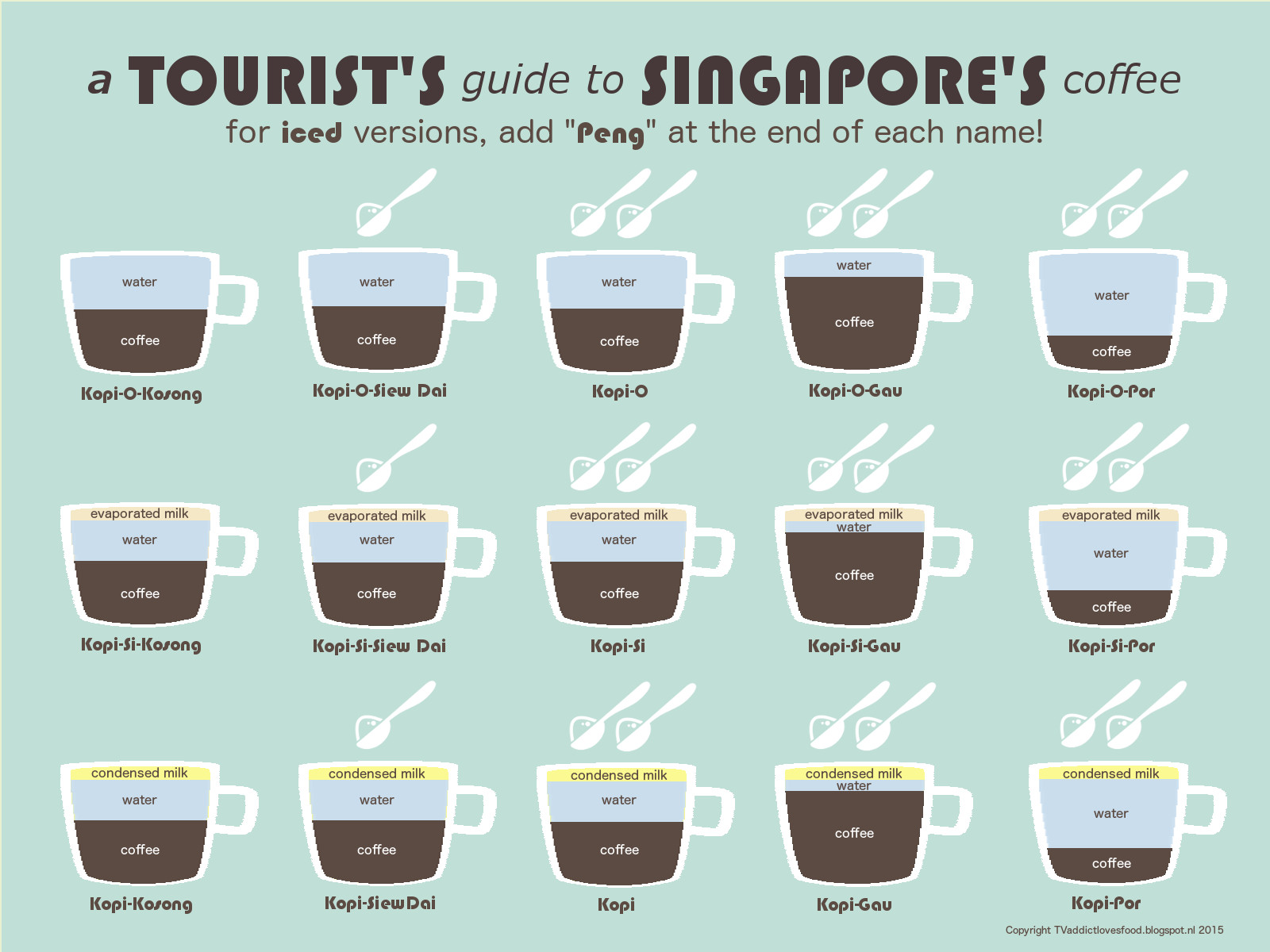 103fc1459c0 A tourist's guide to ordering drinks at a Singapore coffee shop ...