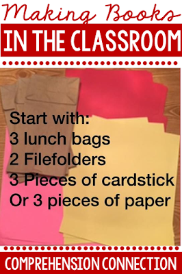 No matter what you're teaching, book making can be a great way to pull the information together. You can use any of these materials for easy construction. Check out this post for more information.