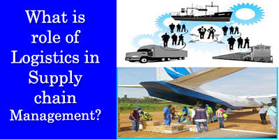 What is role of logistics in supply chain management?