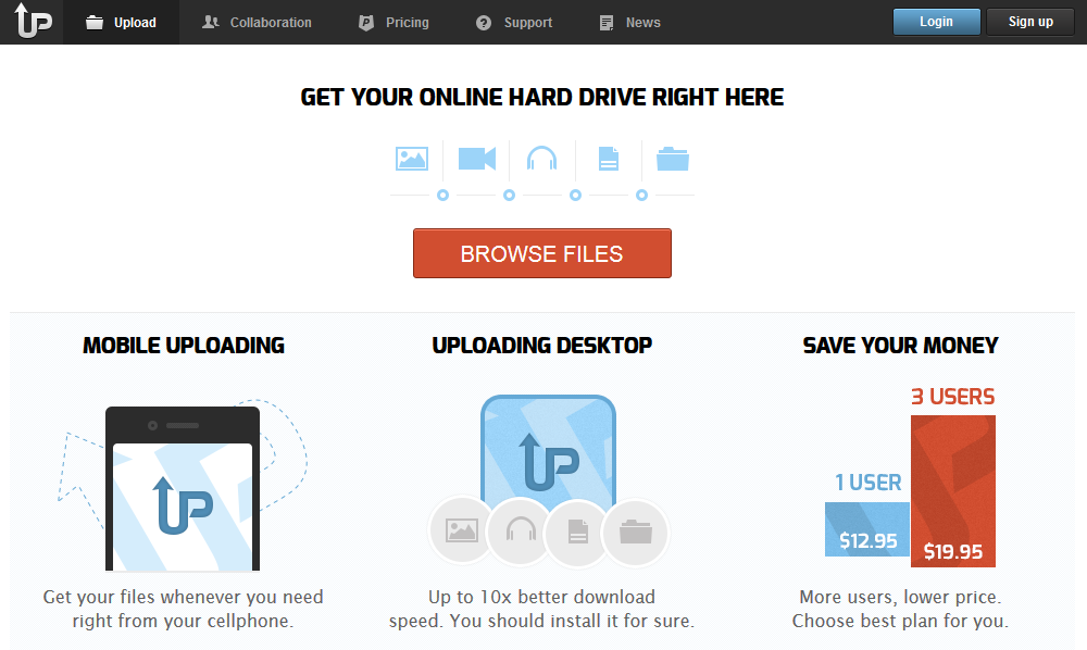 The Power of Sharing: 11 Website yang Membayar Anda untuk Meng ...