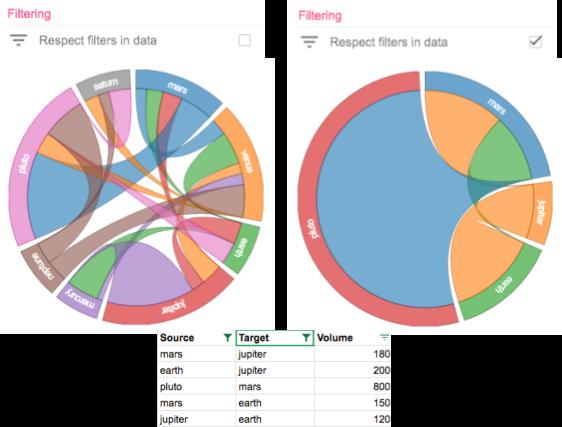Google Sheets API | googblogs com