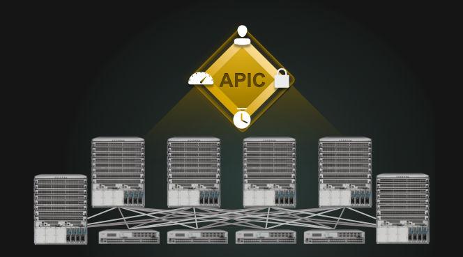 Welcome to Mat's Cloud: Cisco ACI Fundamentals: ACI Components