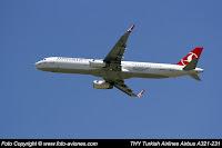 Airbus A321 / TC-JSG