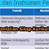 Teknik dan Instrumen Penilaian Sikap Kurikulum 2013