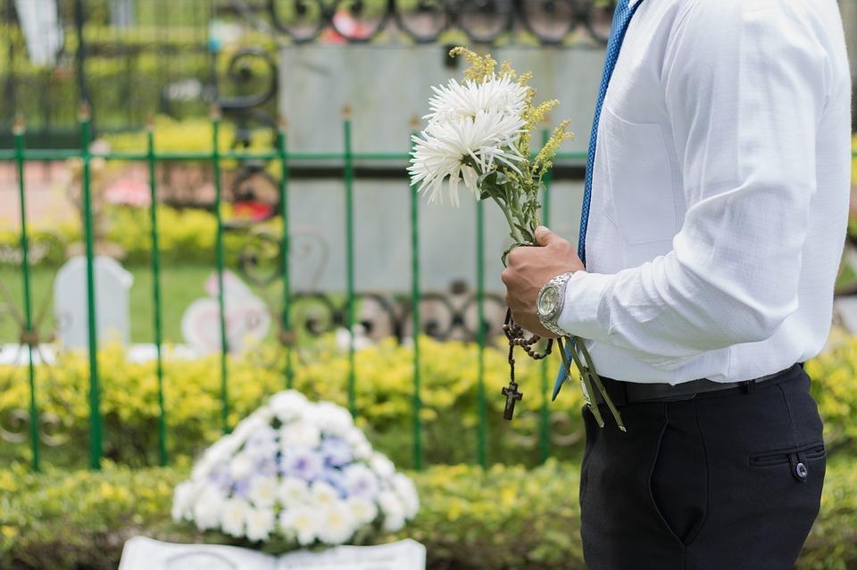 Śmierć i pogrzeb w obyczajowości współczesnego człowieka