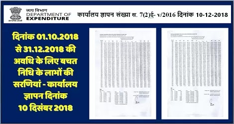 cgegis-table-of-benefits-for-the-saving-fund-from-1.102018-to-31.12.2018-image-hindi