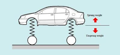 perbedaan berat sprung dan unsprung pada mobil