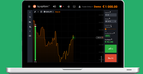 La Piattaforma di IQ Option
