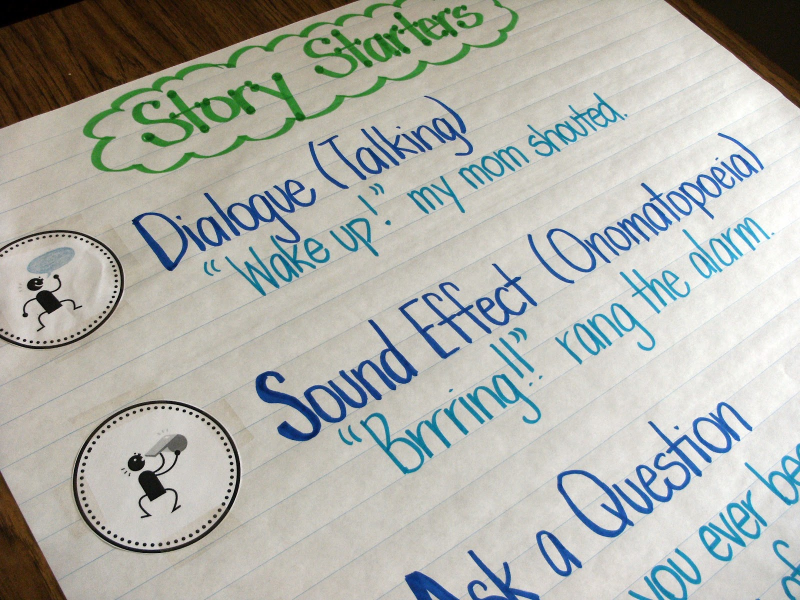 3 6 Free Resources Story Leads Anchor Chart Amp Printables